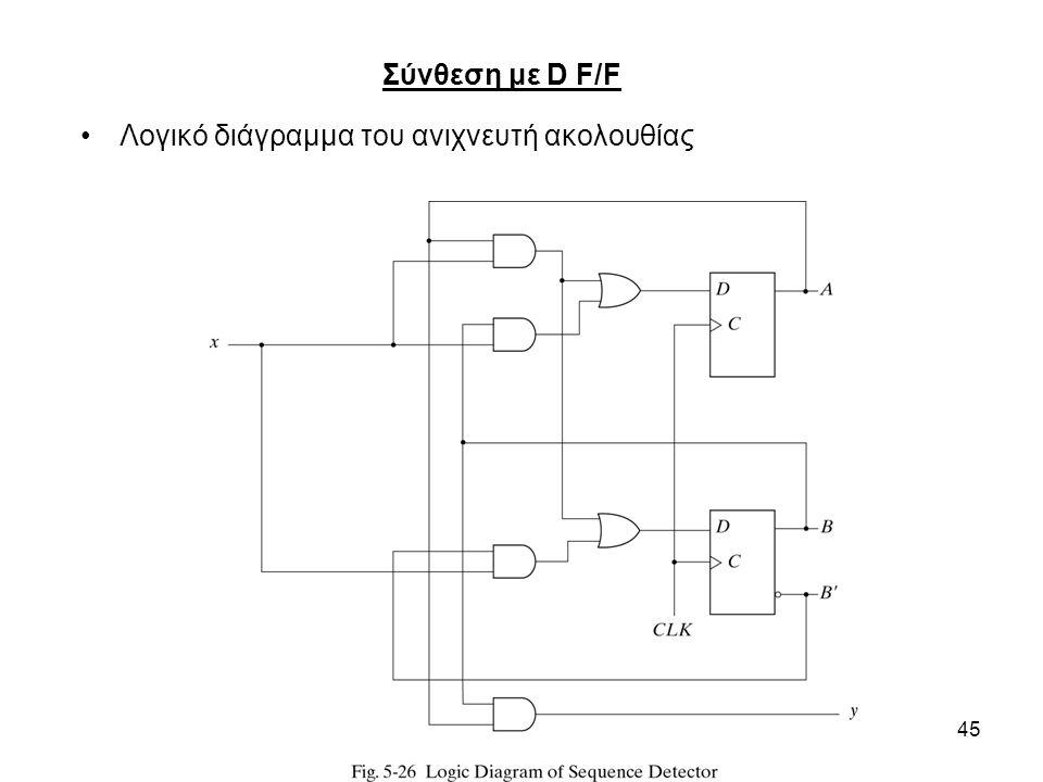 45 Λογικό διάγραμμα του ανιχνευτή ακολουθίας Σύνθεση με D F/F