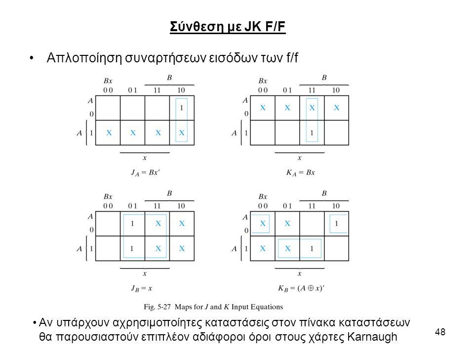 48 Απλοποίηση συναρτήσεων εισόδων των f/f Σύνθεση με JK F/F Αν υπάρχουν αχρησιμοποίητες καταστάσεις στον πίνακα καταστάσεων θα παρουσιαστούν επιπλέον αδιάφοροι όροι στους χάρτες Karnaugh