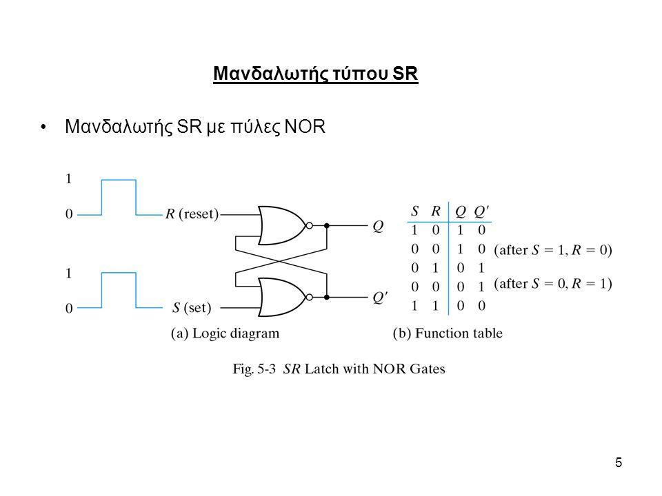 5 Μανδαλωτής SR με πύλες NOR Μανδαλωτής τύπου SR