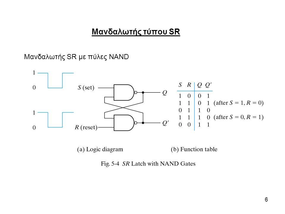 6 Μανδαλωτής SR με πύλες NAND Μανδαλωτής τύπου SR