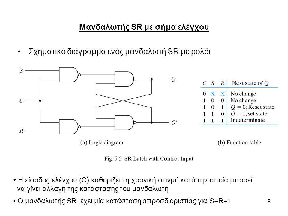 8 Μανδαλωτής SR με σήμα ελέγχου Σχηματικό διάγραμμα ενός μανδαλωτή SR με ρολόι Η είσοδος ελέγχου (C) καθορίζει τη χρονική στιγμή κατά την οποία μπορεί να γίνει αλλαγή της κατάστασης του μανδαλωτή Ο μανδαλωτής SR έχει μία κατάσταση απροσδιοριστίας για S=R=1