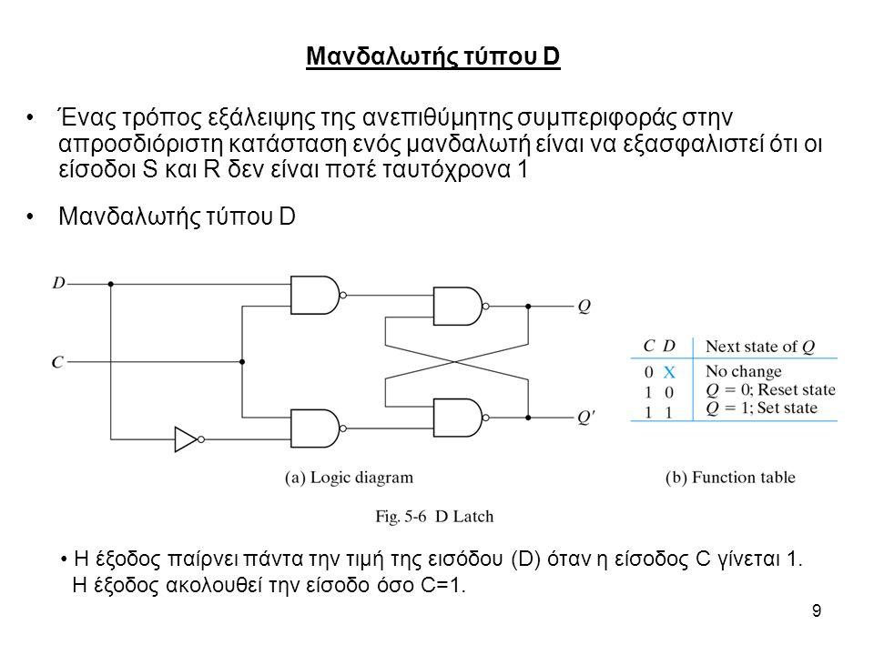 9 Μανδαλωτής τύπου D Ένας τρόπος εξάλειψης της ανεπιθύμητης συμπεριφοράς στην απροσδιόριστη κατάσταση ενός μανδαλωτή είναι να εξασφαλιστεί ότι οι είσοδοι S και R δεν είναι ποτέ ταυτόχρονα 1 Μανδαλωτής τύπου D Η έξοδος παίρνει πάντα την τιμή της εισόδου (D) όταν η είσοδος C γίνεται 1.