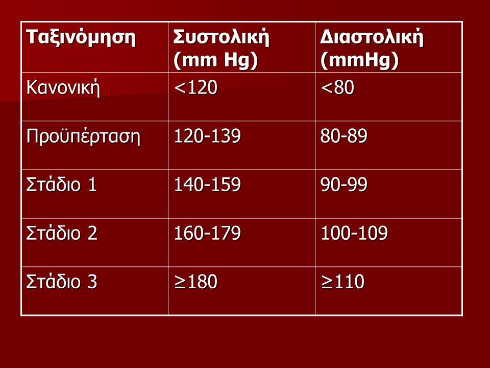 Ταξινόμηση Συστολική (mm Hg) Διαστολική (mmHg) Κανονική<120<80 Προϋπέρταση120-13980-89 Στάδιο 1 140-15990-99 Στάδιο 2 160-179100-109 Στάδιο 3 ≥180≥110