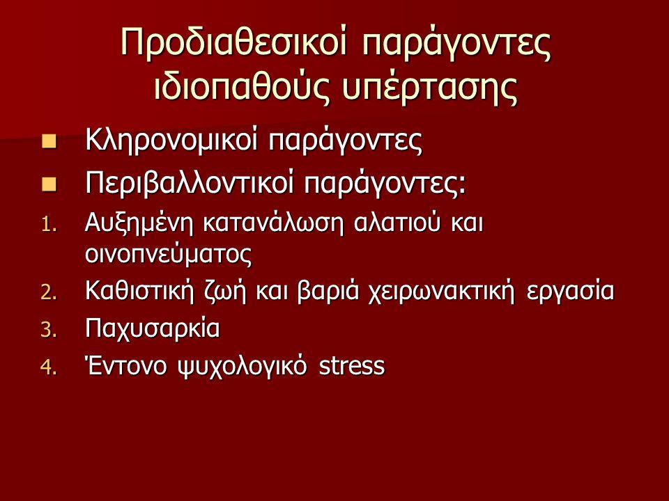 Αίτια δευτεροπαθούς υπέρτασης Παθήσεις νεφρών (αγγείων ή παρεγχύματος) Παθήσεις νεφρών (αγγείων ή παρεγχύματος) Παθήσεις ενδοκρινών αδένων (φαιοχρωμοκύττωμα, σύνδρομο Cushing, πρωτοπαθής αλδοστερονισμός κ.ά.) Παθήσεις ενδοκρινών αδένων (φαιοχρωμοκύττωμα, σύνδρομο Cushing, πρωτοπαθής αλδοστερονισμός κ.ά.) Παθήσεις κυκλοφορικού συστήματος (ανεπάρκεια αορτής, πλήρης κολποκοιλιακός αποκλεισμός κ.ά.) Παθήσεις κυκλοφορικού συστήματος (ανεπάρκεια αορτής, πλήρης κολποκοιλιακός αποκλεισμός κ.ά.) Παθήσεις νευρικού συστήματος (αυξημένη ενδοκράνια πίεση κ.ά.) Παθήσεις νευρικού συστήματος (αυξημένη ενδοκράνια πίεση κ.ά.) Κύηση Κύηση Φάρμακα ή άλλες ουσίες (οιστρογόνα, γλυκάνισο κ.ά.) Φάρμακα ή άλλες ουσίες (οιστρογόνα, γλυκάνισο κ.ά.)