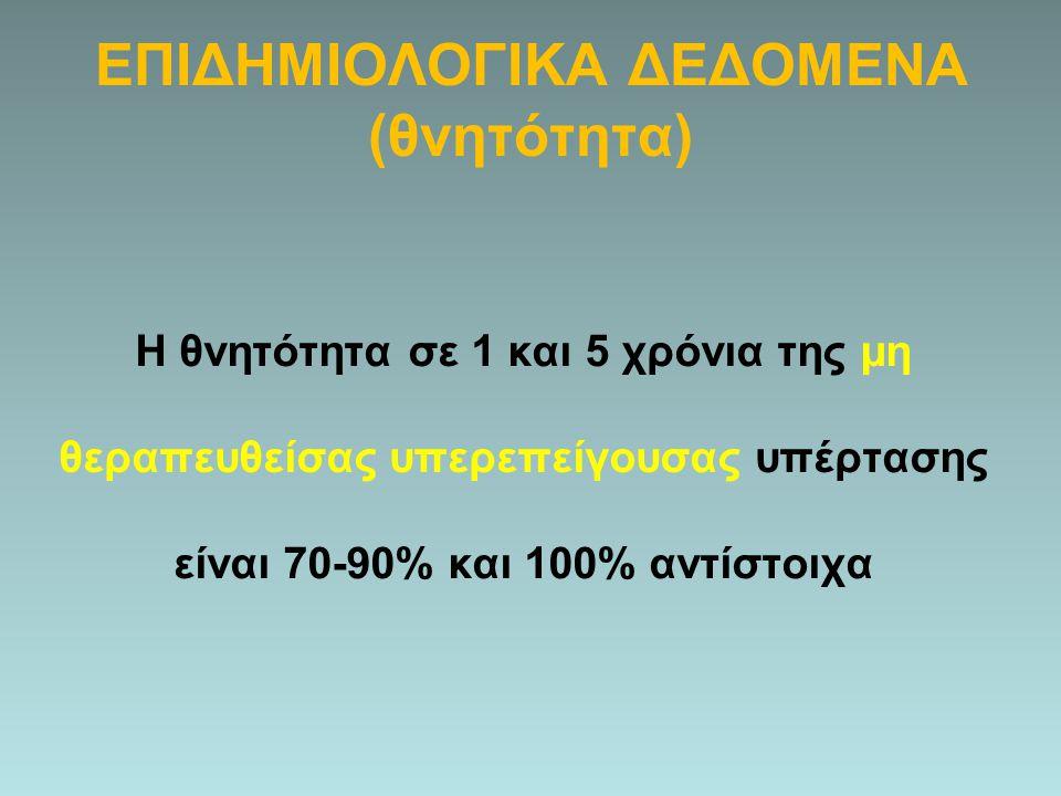 ΕΠΙΔΗΜΙΟΛΟΓΙΚΑ ΔΕΔΟΜΕΝΑ (θνητότητα) Η θνητότητα σε 1 και 5 χρόνια της μη θεραπευθείσας υπερεπείγουσας υπέρτασης είναι 70-90% και 100% αντίστοιχα