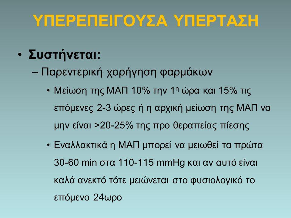 ΥΠΕΡΕΠΕΙΓΟΥΣΑ ΥΠΕΡΤΑΣΗ Συστήνεται: –Παρεντερική χορήγηση φαρμάκων Μείωση της ΜΑΠ 10% την 1 η ώρα και 15% τις επόμενες 2-3 ώρες ή η αρχική μείωση της Μ
