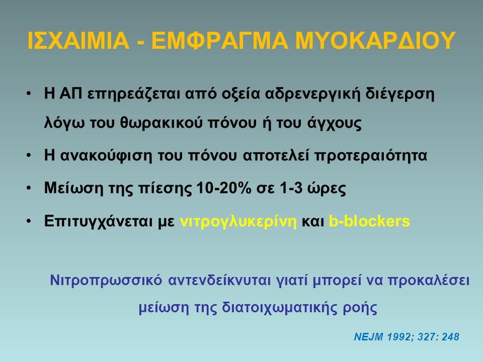 ΙΣΧΑΙΜΙΑ - ΕΜΦΡΑΓΜΑ ΜΥΟΚΑΡΔΙΟΥ NEJM 1992; 327: 248 Νιτροπρωσσικό αντενδείκνυται γιατί μπορεί να προκαλέσει μείωση της διατοιχωματικής ροής Η ΑΠ επηρεά