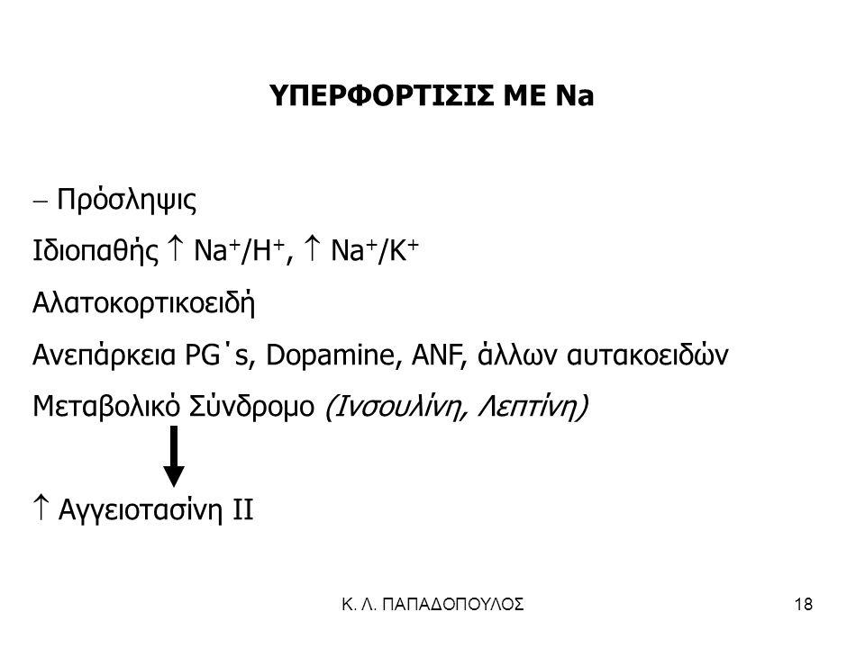 Κ. Λ. ΠΑΠΑΔΟΠΟΥΛΟΣ18 ΥΠΕΡΦΟΡΤΙΣΙΣ ΜΕ Na  Πρόσληψις Ιδιοπαθής  Na + /H +,  Na + /K + Αλατοκορτικοειδή Ανεπάρκεια PG΄s, Dopamine, ANF, άλλων αυτακοει
