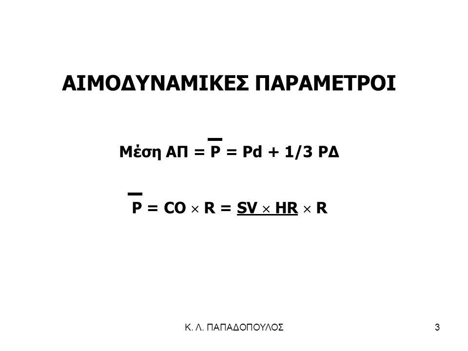 Κ. Λ. ΠΑΠΑΔΟΠΟΥΛΟΣ3 ΑΙΜΟΔΥΝΑΜΙΚΕΣ ΠΑΡΑΜΕΤΡΟΙ Μέση ΑΠ = Ρ = Pd + 1/3 ΡΔ Ρ = CO  R = SV  HR  R