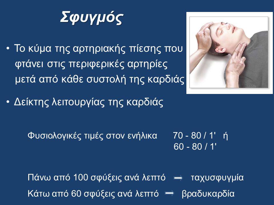 Σφυγμός Το κύμα της αρτηριακής πίεσης που φτάνει στις περιφερικές αρτηρίες μετά από κάθε συστολή της καρδιάς Δείκτης λειτουργίας της καρδιάς Φυσιολογικές τιμές στον ενήλικα 70 - 80 / 1 ή 60 - 80 / 1 Πάνω από 100 σφύξεις ανά λεπτό ταχυσφυγμία Κάτω από 60 σφύξεις ανά λεπτό βραδυκαρδία