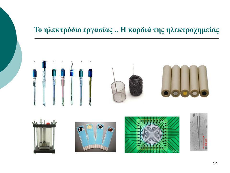 14 Το ηλεκτρόδιο εργασίας.. Η καρδιά της ηλεκτροχημείας