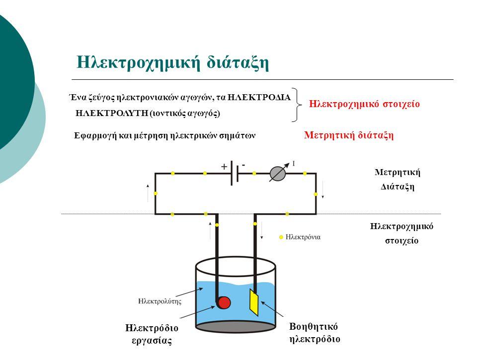 Ηλεκτροχημική διάταξη Ηλεκτροχημικό στοιχείο Μετρητική Διάταξη Ένα ζεύγος ηλεκτρονιακών αγωγών, τα ΗΛΕΚΤΡΟΔΙΑ ΗΛΕΚΤΡΟΛΥΤΗ (ιοντικός αγωγός) Εφαρμογή και μέτρηση ηλεκτρικών σημάτων Μετρητική διάταξη Ηλεκτροχημικό στοιχείο Βοηθητικό ηλεκτρόδιο Ηλεκτρόδιο εργασίας