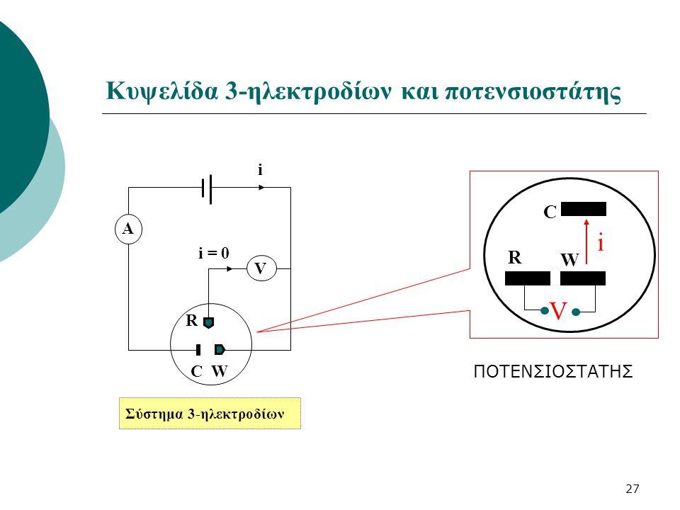 27 Κυψελίδα 3-ηλεκτροδίων και ποτενσιοστάτης i A V C W R i = 0 Σύστημα 3-ηλεκτροδίων i V R W C ΠΟΤΕΝΣΙΟΣΤΑΤΗΣ