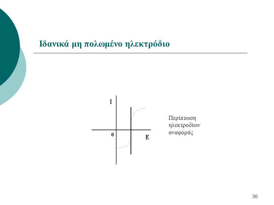 30 Ιδανικά μη πολωμένο ηλεκτρόδιο Περίπτωση ηλεκτροδίων αναφοράς