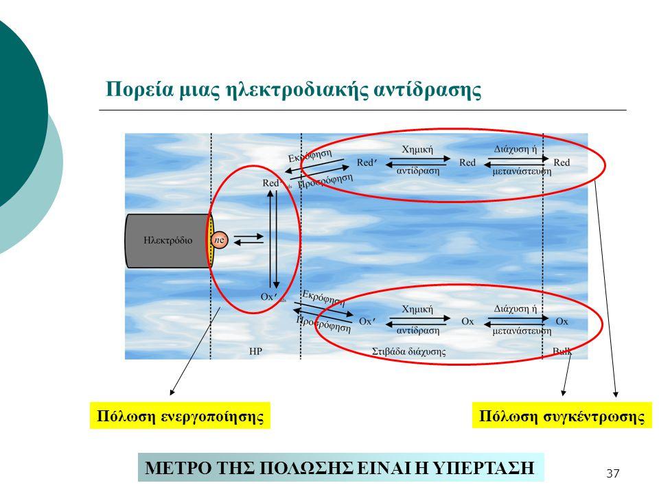 37 Πορεία μιας ηλεκτροδιακής αντίδρασης ΜΕΤΡΟ ΤΗΣ ΠΟΛΩΣΗΣ ΕΙΝΑΙ Η ΥΠΕΡΤΑΣΗ Πόλωση συγκέντρωσης Πόλωση ενεργοποίησης