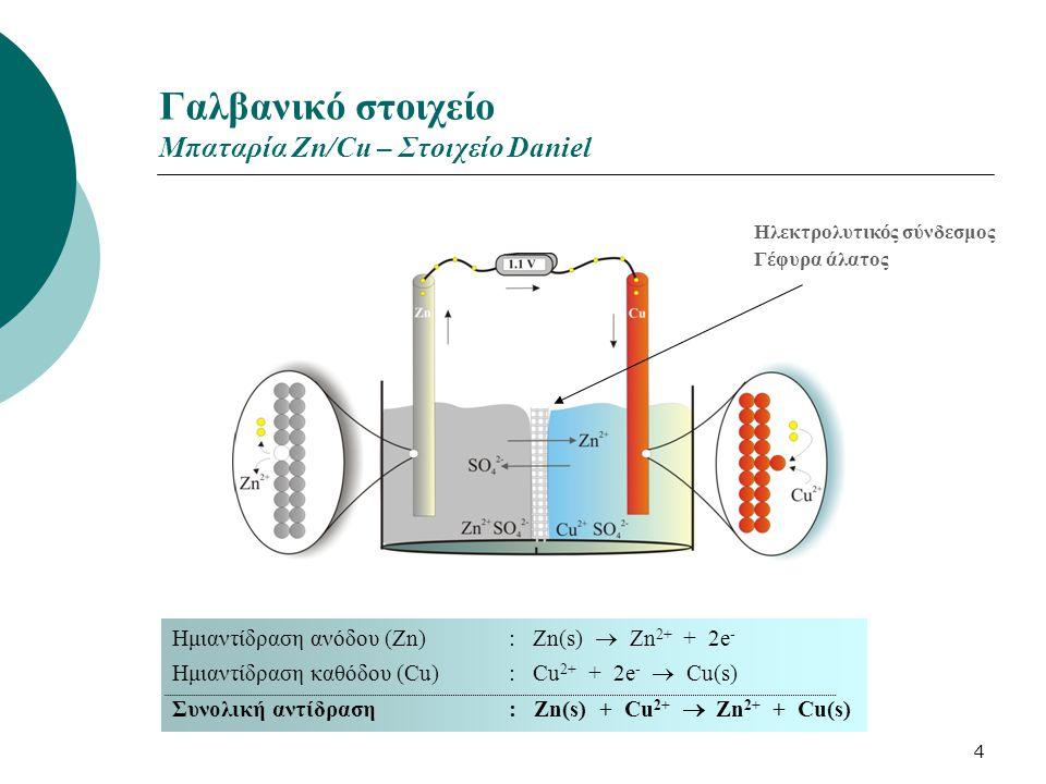 4 Γαλβανικό στοιχείο Μπαταρία Zn/Cu – Στοιχείο Daniel Ημιαντίδραση ανόδου (Zn) : Zn(s)  Zn 2+ + 2e - Ημιαντίδραση καθόδου (Cu) : Cu 2+ + 2e -  Cu(s) Συνολική αντίδραση : Zn(s) + Cu 2+  Zn 2+ + Cu(s) Ηλεκτρολυτικός σύνδεσμος Γέφυρα άλατος