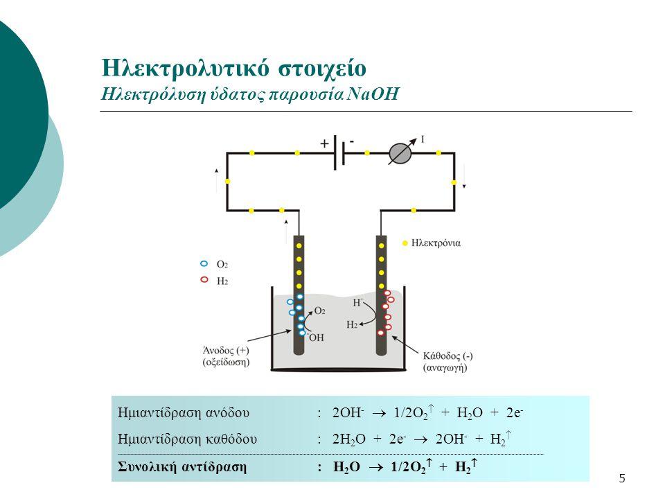 5 Ηλεκτρολυτικό στοιχείο Ηλεκτρόλυση ύδατος παρουσία NaOH Ημιαντίδραση ανόδου: 2ΟΗ -  1/2Ο 2  + Η 2 Ο + 2e - Ημιαντίδραση καθόδου: 2H 2 O + 2e -  2OH - + H 2  Συνολική αντίδραση: Η 2 Ο  1/2Ο 2  + Η 2 