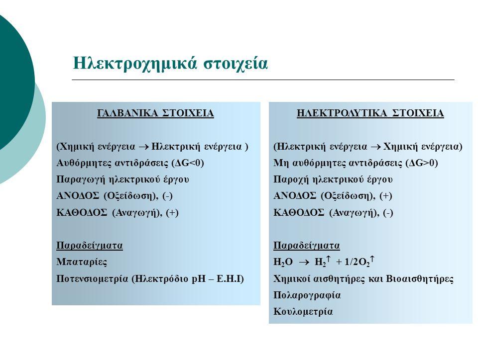 Ηλεκτροχημικά στοιχεία ΗΛΕΚΤΡΟΛΥΤΙΚΑ ΣΤΟΙΧΕΙΑ (Ηλεκτρική ενέργεια  Χημική ενέργεια) Μη αυθόρμητες αντιδράσεις (ΔG>0) Παροχή ηλεκτρικού έργου ΑΝΟΔΟΣ (Οξείδωση), (+) ΚΑΘΟΔΟΣ (Αναγωγή), (-) Παραδείγματα H 2 O  H 2  + 1/2O 2  Χημικοί αισθητήρες και Βιοαισθητήρες Πολαρογραφία Κουλομετρία ΓΑΛΒΑΝΙΚΑ ΣΤΟΙΧΕΙΑ (Χημική ενέργεια  Ηλεκτρική ενέργεια ) Αυθόρμητες αντιδράσεις (ΔG<0) Παραγωγή ηλεκτρικού έργου ΑΝΟΔΟΣ (Οξείδωση), (-) ΚΑΘΟΔΟΣ (Αναγωγή), (+) Παραδείγματα Μπαταρίες Ποτενσιομετρία (Ηλεκτρόδιο pH – E.H.I)