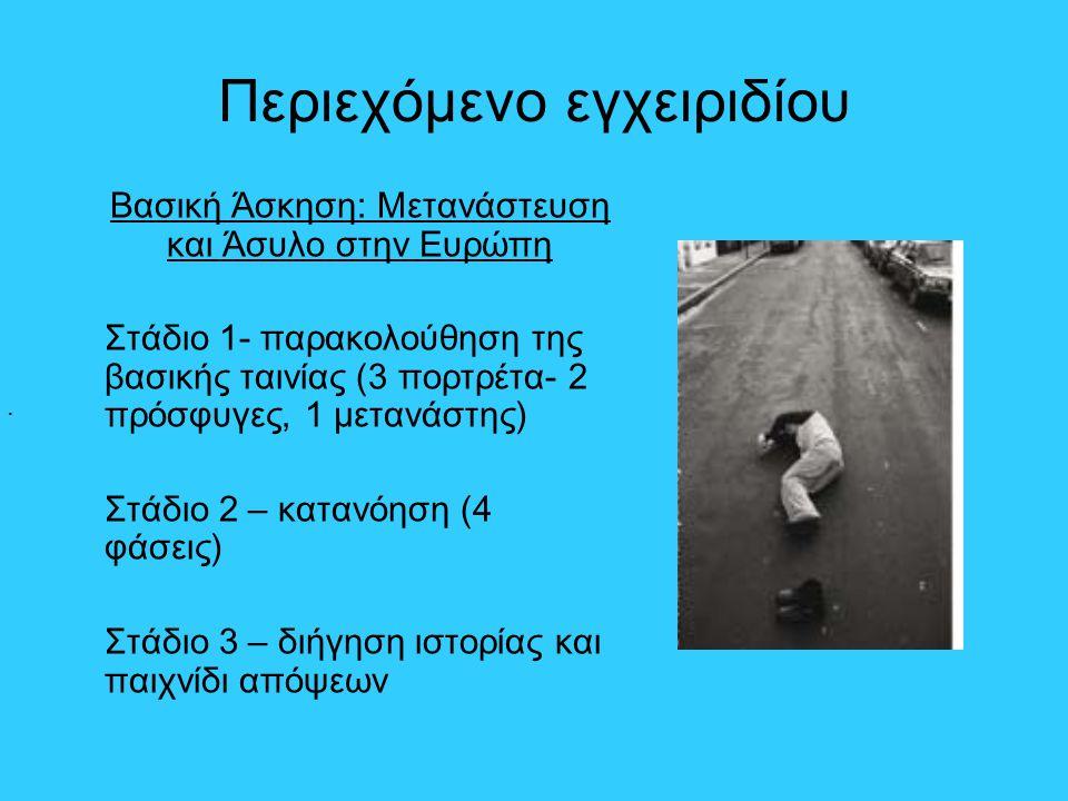 Περιεχόμενο εγχειριδίου Βασική Άσκηση: Μετανάστευση και Άσυλο στην Ευρώπη Στάδιο 1- παρακολούθηση της βασικής ταινίας (3 πορτρέτα- 2 πρόσφυγες, 1 μετανάστης) Στάδιο 2 – κατανόηση (4 φάσεις) Στάδιο 3 – διήγηση ιστορίας και παιχνίδι απόψεων.