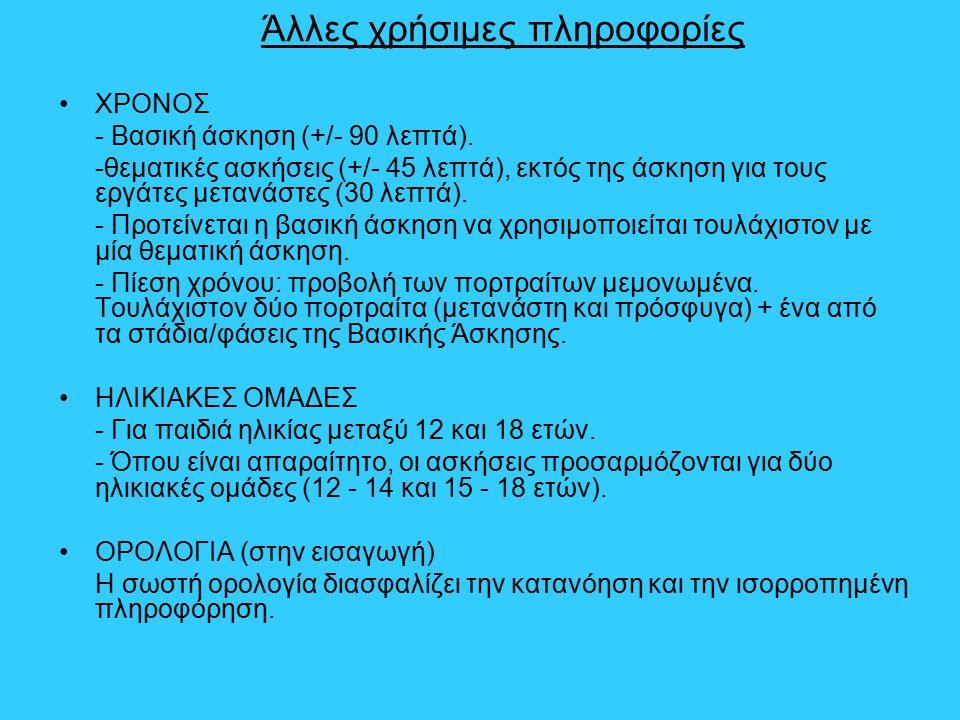 Άλλες χρήσιμες πληροφορίες ΧΡΟΝΟΣ - Βασική άσκηση (+/- 90 λεπτά).