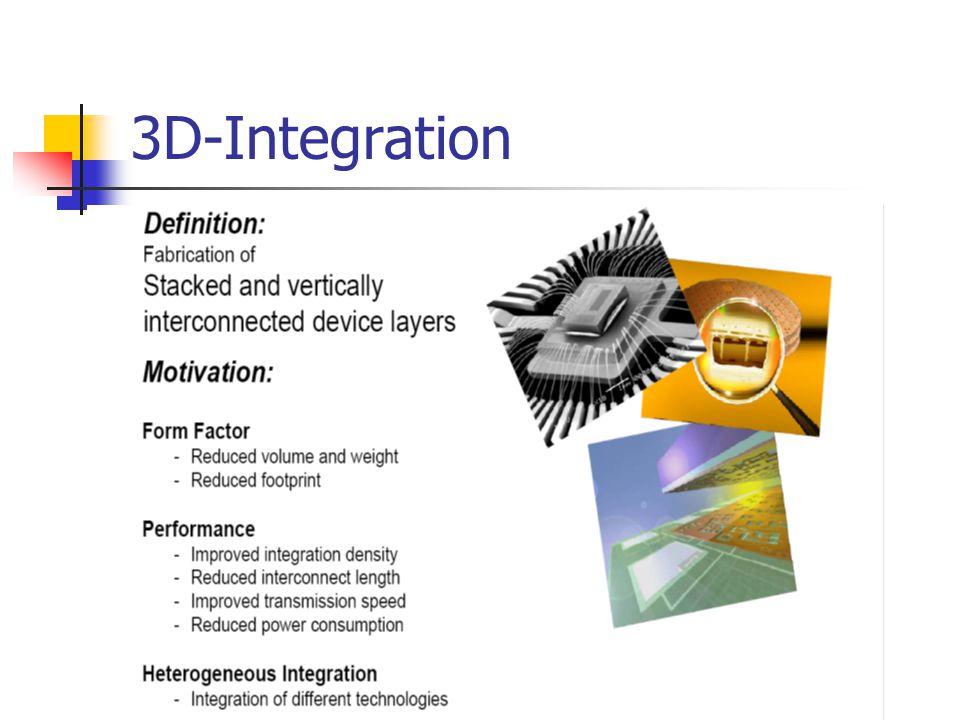 3D-Integration