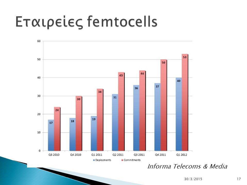 1730/3/2015 Informa Telecoms & Media