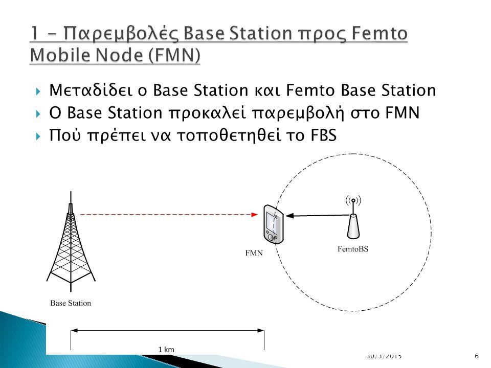  Mεταδίδει ο Base Station και Femto Base Station  Ο Βase Station προκαλεί παρεμβολή στο FMN  Πού πρέπει να τοποθετηθεί το FBS 630/3/2015