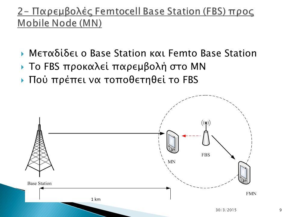930/3/2015  Mεταδίδει ο Base Station και Femto Base Station  Το FΒS προκαλεί παρεμβολή στο MN  Πού πρέπει να τοποθετηθεί το FBS