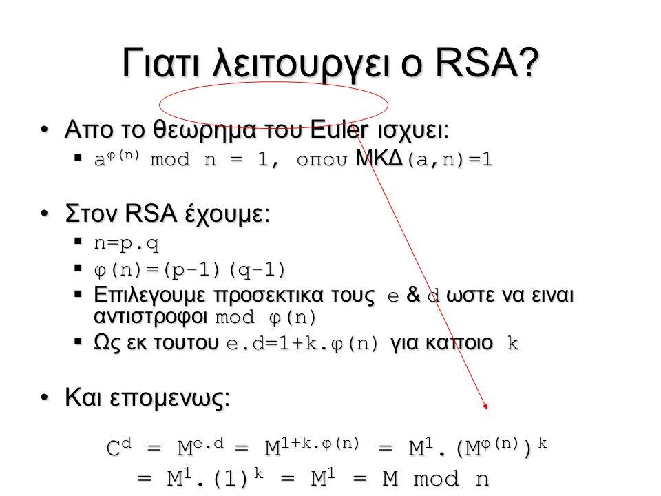 Γιατι λειτουργει ο RSA? Απο το θεωρημα του Euler ισχυει:Απο το θεωρημα του Euler ισχυει:  a φ(n) mod n = 1, οπου ΜΚΔ (a,n)=1 Στον RSA έχουμε:Στον RSA