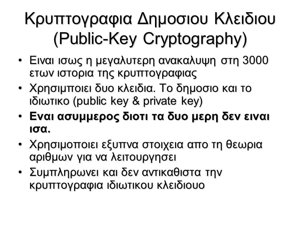 Δημιουργια κλειδιων στον RSA Καθε χρηστης δημιουργει ενα ζευγος δημοσιου/ιδιωτικου κλειδιου:Καθε χρηστης δημιουργει ενα ζευγος δημοσιου/ιδιωτικου κλειδιου: Επιλεγοντας δυο μεγαλουν πρωτους αριθμους τυχαια: p, qΕπιλεγοντας δυο μεγαλουν πρωτους αριθμους τυχαια: p, q Υπολογίζει το modulus n=p.qΥπολογίζει το modulus n=p.q –Ετσι ωστε: φ(n)=(p-1)(q-1) Επιλεγει τυχαια το κλειδι κρυπτογραφησης (δημοσιο κλειδι) eΕπιλεγει τυχαια το κλειδι κρυπτογραφησης (δημοσιο κλειδι) e –Ετσι ωστε: 1<e<φ(n), ΜΚΔ(e,φ(n))=1 Λυνει την παρακατω εξισωση για να βρει το κλειδι αποκρυπτογραφησης (ιδιωτικο κλειδι) dΛυνει την παρακατω εξισωση για να βρει το κλειδι αποκρυπτογραφησης (ιδιωτικο κλειδι) d –e.d=1 mod φ(n) and 0≤d≤n Δημοσιοποιει το κλειδι κρυπτογραφησης: PU={e,n}Δημοσιοποιει το κλειδι κρυπτογραφησης: PU={e,n} Κραταει μυστικο το κλειδι αποκρυπτογραφησης: PR={d,n}Κραταει μυστικο το κλειδι αποκρυπτογραφησης: PR={d,n}
