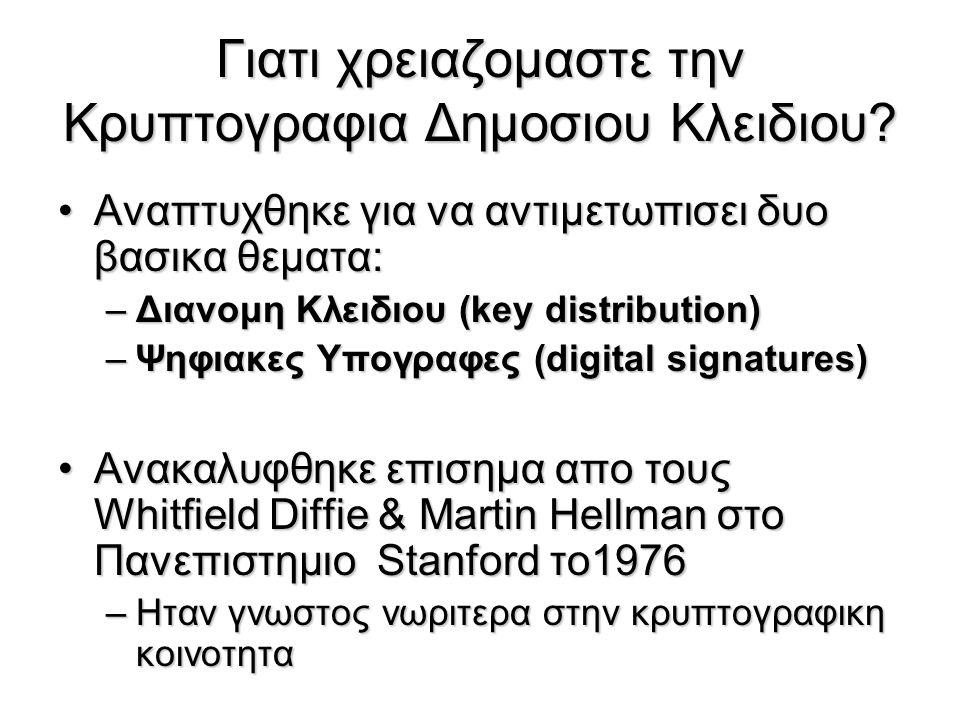 Κρυπτογραφια Δημοσιου Κλειδιου (Public-Key Cryptography) Η Kρυπτογραφια Δημοσιου κλειδιου (ή Ασυμμετρη Κρυπτογραφια) χρησιμοποιει δυο κλειδια:Η Kρυπτογραφια Δημοσιου κλειδιου (ή Ασυμμετρη Κρυπτογραφια) χρησιμοποιει δυο κλειδια: –Το δημοσιο κλειδι (public-key), που μπορει να ειναι γνωστο σε ολους και χρησιμοποιειται για την κρυπτογραφηση μηνυματων και την επιβεβαιωση ψηφιακων υπογραφων.