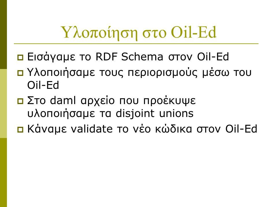Υλοποίηση στο Oil-Ed  Εισάγαμε τo RDF Schema στον Oil-Ed  Υλοποιήσαμε τους περιορισμούς μέσω του Oil-Ed  Στο daml αρχείο που προέκυψε υλοποιήσαμε τα disjoint unions  Κάναμε validate το νέο κώδικα στον Oil-Ed