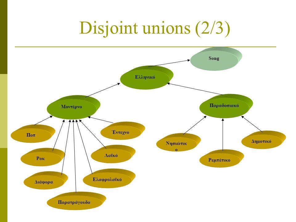 Ελληνικό Μοντέρνο Παραδοσιακό Ποπ Ελαφρολαϊκό Λαϊκό Έντεχνο Παρατράγουδα Διάφορα Ροκ Νησιώτικ ο Ρεμπέτικο Δημοτικό Disjoint unions (2/3) Song