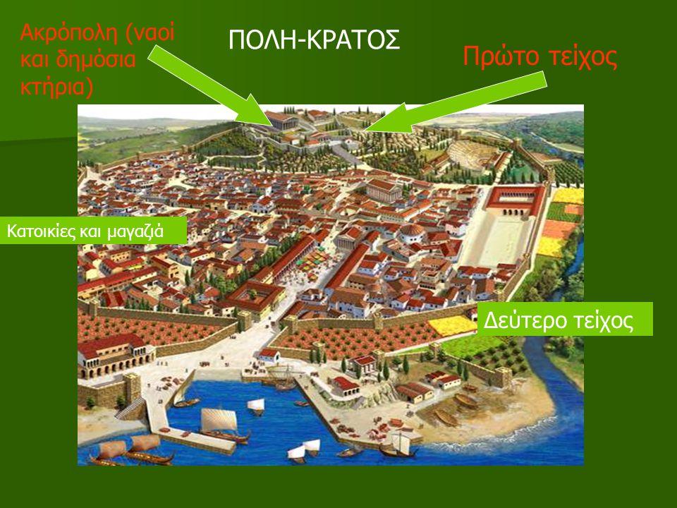 ΠΟΛΗ-ΚΡΑΤΟΣ Ακρόπολη (ναοί και δημόσια κτήρια) Πρώτο τείχος Κατοικίες και μαγαζιά Δεύτερο τείχος