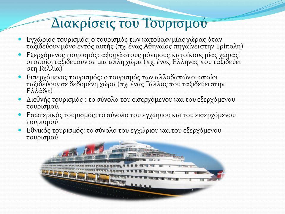 Εγχώριος τουρισμός: ο τουρισμός των κατοίκων μίας χώρας όταν ταξιδεύουν μόνο εντός αυτής (πχ. ένας Αθηναίος πηγαίνει στην Τρίπολη) Εξερχόμενος τουρισμ