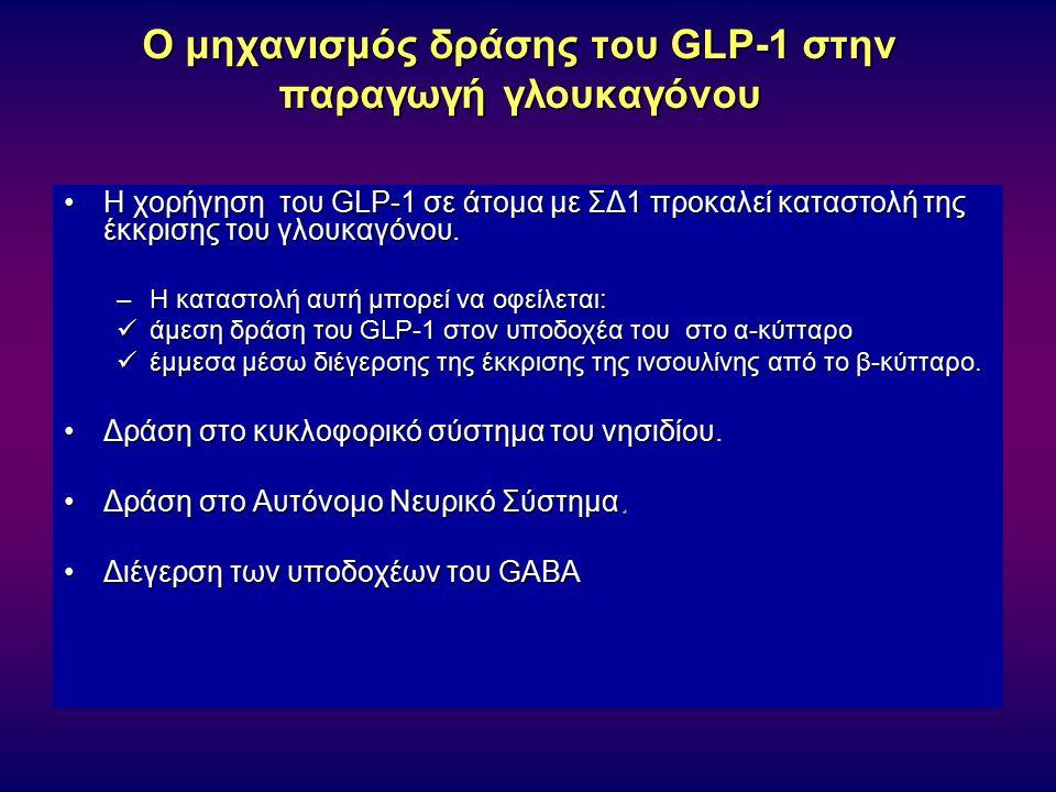 Ο μηχανισμός δράσης του GLP-1 στην παραγωγή γλουκαγόνου Η χορήγηση του GLP-1 σε άτομα με ΣΔ1 προκαλεί καταστολή της έκκρισης του γλουκαγόνου.Η χορήγησ
