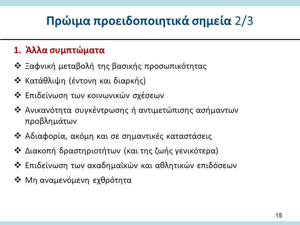 Πρώιμα προειδοποιητικά σημεία 2/3 1. Άλλα συμπτώματα  Ξαφνική μεταβολή της βασικής προσωπικότητας  Κατάθλιψη (έντονη και διαρκής)  Επιδείνωση των κ