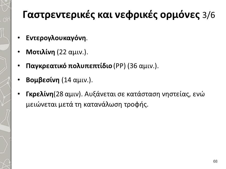 Γαστρεντερικές και νεφρικές ορμόνες 3/6 Εντερογλουκαγόνη. Μοτιλίνη (22 αμιν.). Παγκρεατικό πολυπεπτίδιο (ΡΡ) (36 αμιν.). Βομβεσίνη (14 αμιν.). Γκρελίν