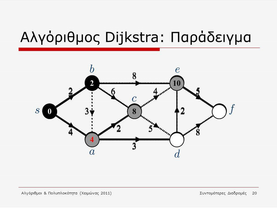 Αλγόριθμοι & Πολυπλοκότητα (Χειμώνας 2011)Συντομότερες Διαδρομές 20 Αλγόριθμος Dijkstra: Παράδειγμα