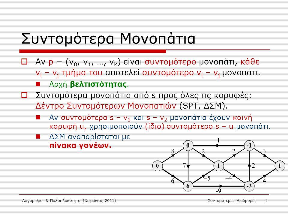 Αλγόριθμοι & Πολυπλοκότητα (Χειμώνας 2011)Συντομότερες Διαδρομές 25 Ερωτήσεις – Ασκήσεις  Αρνητικά μήκη  προσθέτουμε μεγάλο αριθμό   θετικά μήκη  αλγόριθμος Dijkstra;  Νδο BFS υπολογίζει ΔΣΜ όταν ακμές μοναδιαίου μήκους.