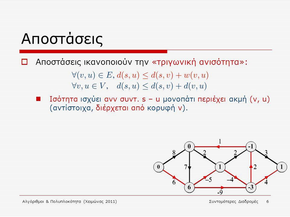 Αλγόριθμοι & Πολυπλοκότητα (Χειμώνας 2011)Συντομότερες Διαδρομές 7 Υπολογισμός Συντομότερων Μονοπατιών  Διατηρούμε «απαισιόδοξη» εκτίμηση D[u] για d(s, u).