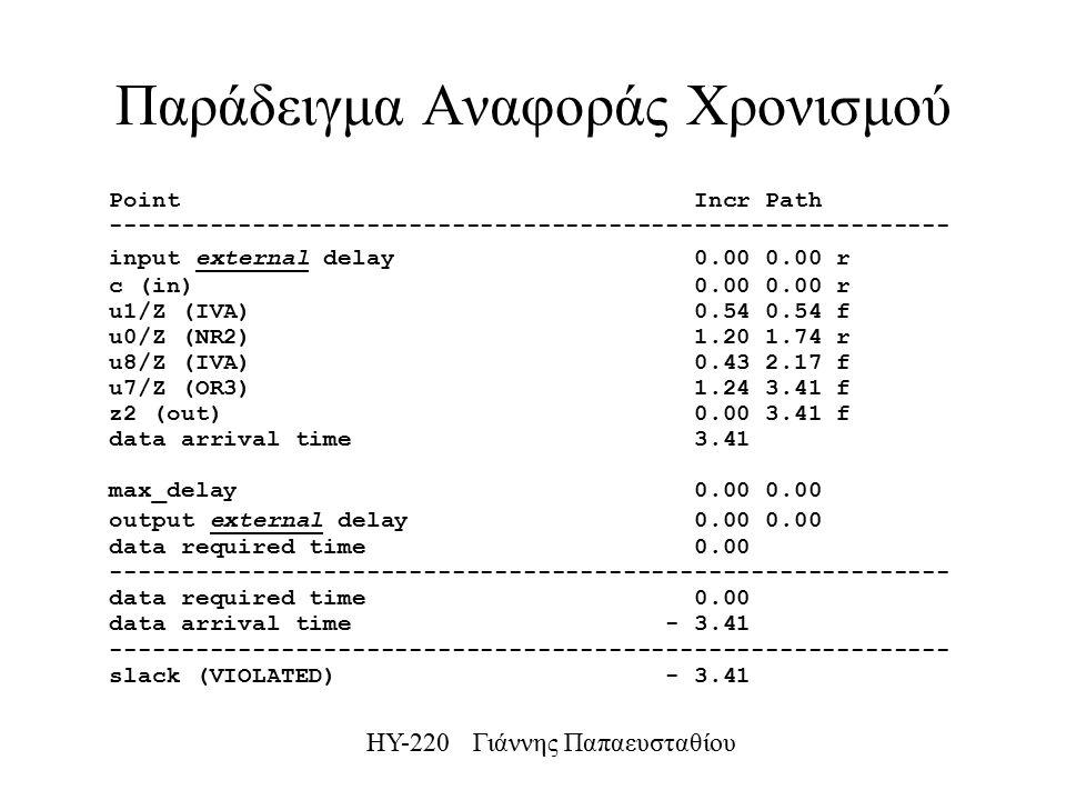 ΗΥ-220 Γιάννης Παπαευσταθίου Παράδειγμα Αναφοράς Χρονισμού Point Incr Path ----------------------------------------------------------- input external delay 0.00 0.00 r c (in) 0.00 0.00 r u1/Z (IVA) 0.54 0.54 f u0/Z (NR2) 1.20 1.74 r u8/Z (IVA) 0.43 2.17 f u7/Z (OR3) 1.24 3.41 f z2 (out) 0.00 3.41 f data arrival time 3.41 max_delay 0.00 0.00 output external delay 0.00 0.00 data required time 0.00 ----------------------------------------------------------- data required time 0.00 data arrival time - 3.41 ----------------------------------------------------------- slack (VIOLATED) - 3.41