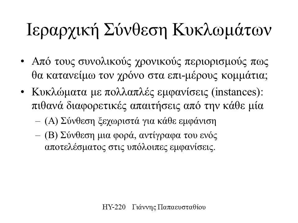 ΗΥ-220 Γιάννης Παπαευσταθίου Ιεραρχική Σύνθεση Κυκλωμάτων Από τους συνολικούς χρονικούς περιορισμούς πως θα κατανείμω τον χρόνο στα επι-μέρους κομμάτια; Κυκλώματα με πολλαπλές εμφανίσεις (instances): πιθανά διαφορετικές απαιτήσεις από την κάθε μία –(Α) Σύνθεση ξεχωριστά για κάθε εμφάνιση –(Β) Σύνθεση μια φορά, αντίγραφα του ενός αποτελέσματος στις υπόλοιπες εμφανίσεις.