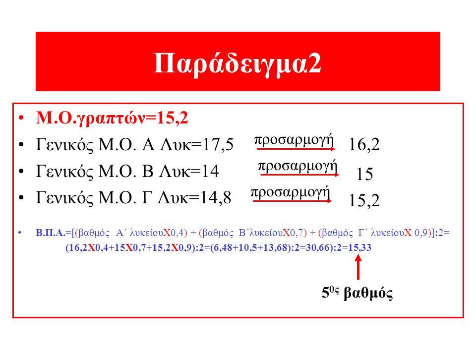 Παράδειγμα2 Μ.Ο.γραπτών=15,2 Γενικός Μ.Ο. Α Λυκ=17,5 Γενικός Μ.Ο. Β Λυκ=14 Γενικός Μ.Ο. Γ Λυκ=14,8 Β.Π.Α.=[(βαθμός Α΄ λυκείουΧ0,4) + (βαθμός Β΄λυκείου