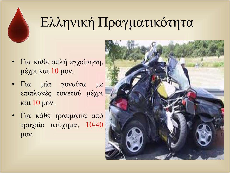 Ελληνική Πραγματικότητα Για κάθε απλή εγχείρηση, μέχρι και 10 μον. Για μία γυναίκα με επιπλοκές τοκετού μέχρι και 10 μον. Για κάθε τραυματία από τροχα