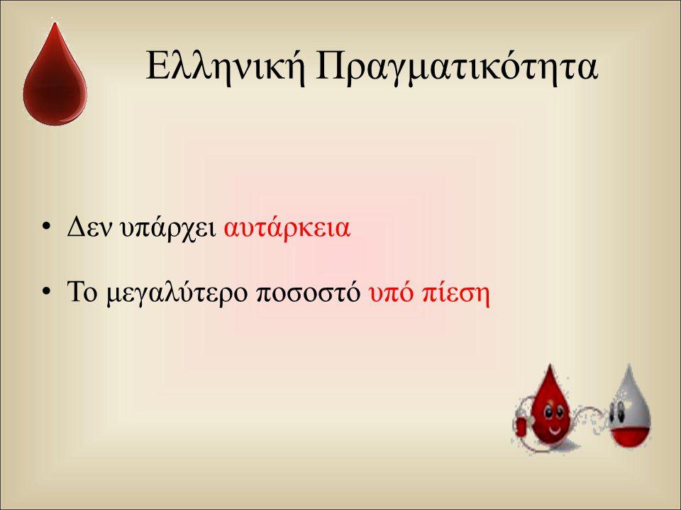 Ελληνική Πραγματικότητα Δεν υπάρχει αυτάρκεια Το μεγαλύτερο ποσοστό υπό πίεση