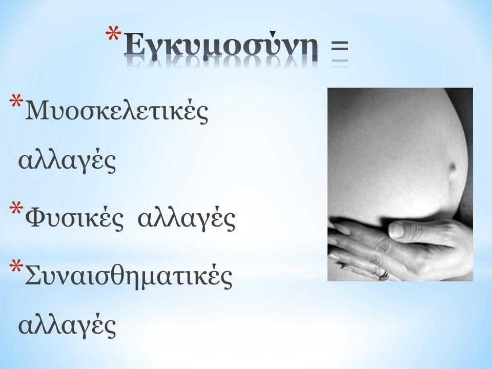 * Διάταση κοιλιακών μυών * Ορμονικές επιρροές στους συνδέσμους * Υπερκινητικότητα αρθρώσεων * Πτώση των μυών του πυελικού εδάφους έως 2,5 cm * Διάταση ή ρήξη του πυελικού εδάφους