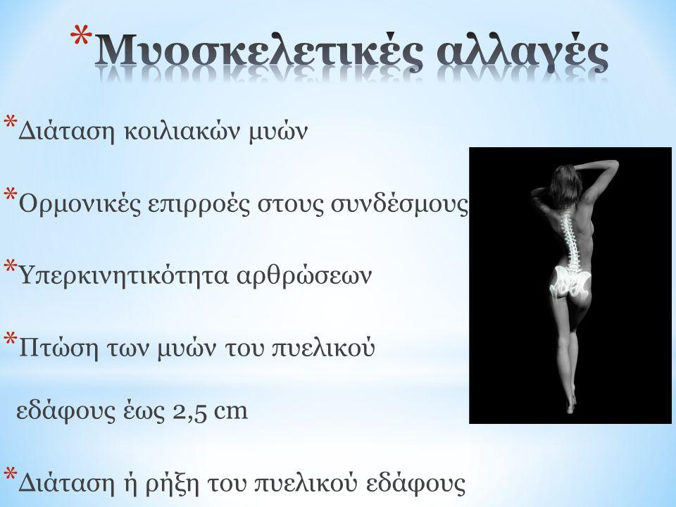 Ισχυρή στηρικτική δομή μυών και συνδέσμων, υπεύθυνη για τη συγκράτηση των σπλάχνων της πυέλου και τον έλεγχο των σφιγκτήρων.