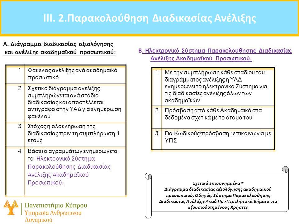 Agenda: IV.1.Παράλληλη Εργοδότηση (4.1.