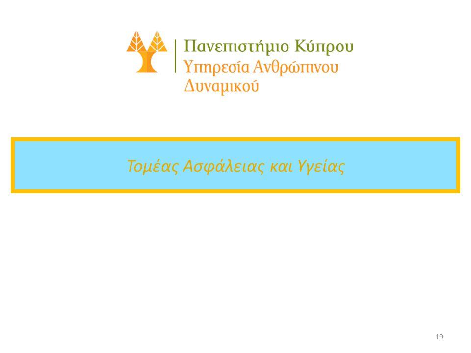 Τομέας Ασφάλειας και Υγείας - Οργανόγραμμα 20 ΤΟΜΕΑΣ ΑΣΦΑΛΕΙΑΣ ΚΑΙ ΥΓΕΙΑΣ ΥΠΕΥΘΥΝΟΣ: AΚΗΣ ΣΩΦΡΟΝΙΟΥ Ανώτερος Λειτουργός Πανεπιστημίου Τηλ.: 22894147, 99419007 E-mail: akis@ucy.ac.cyakis@ucy.ac.cy ΓΡΑΜΜΑΤΕΙΑΚΗ ΥΠΟΣΤΗΡΙΞΗ ΜΑΡΙΑ ΧΑΤΖΗΜΙΧΑΗΛ ΧΡΥΣΑΝΘΗ ΠΡΟΔΡΟΜΟΥ Γενικός Γραφέας Βοηθός Γραφείου Τηλ.: 22894154 Τηλ.: 22894153 E-mail: hadjimichael.maria@ucy.ac.cy E-mail: cprodrom@ucy.ac.cyhadjimichael.maria@ucy.ac.cycprodrom@ucy.ac.cy ΓΡΑΦΕΙΟ ΥΓΕΙΑΣ ΥΠΕΥΘΥΝΗ: ΑΝΤΡΗ ΓΙΑΓΚΟΥ Λειτουργός Πανεπιστημίου Τηλ: 22894134 E-mail: yandri@ucy.ac.cy yandri@ucy.ac.cy ΓΡΑΦΕΙΟ ΑΣΦΑΛΕΙΑΣ ΥΠΕΥΘΥΝΟΣ: ΑΝΔΡΟΝΙΚΟΣ ΚΟΚΚΙΝΟΣ Τεχνικός Τηλ: 22894169 E-mail: kokkinos.a@ucy.ac.